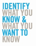 indentify what you want to know
